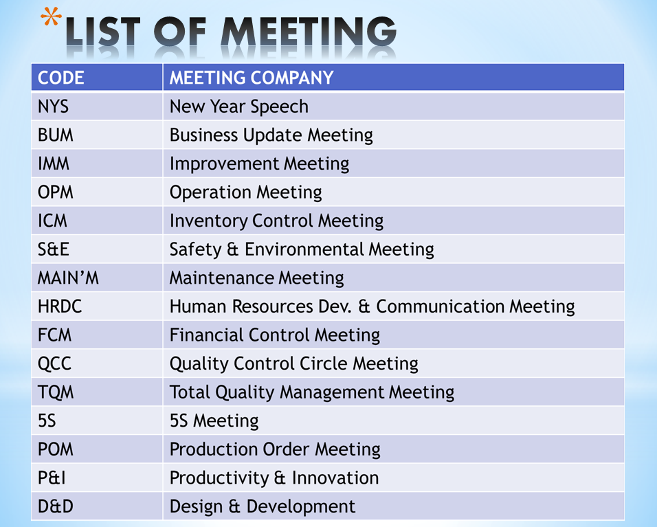 list of meeting